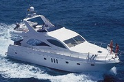 Rental Yachts in Goa | Yacht & Boats  in Goa- Accretion Aviation